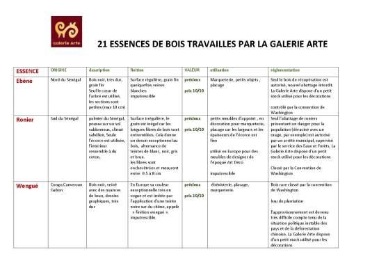 Classement des bois utilisés par GALERIE ARTE mai 2015_Page_1