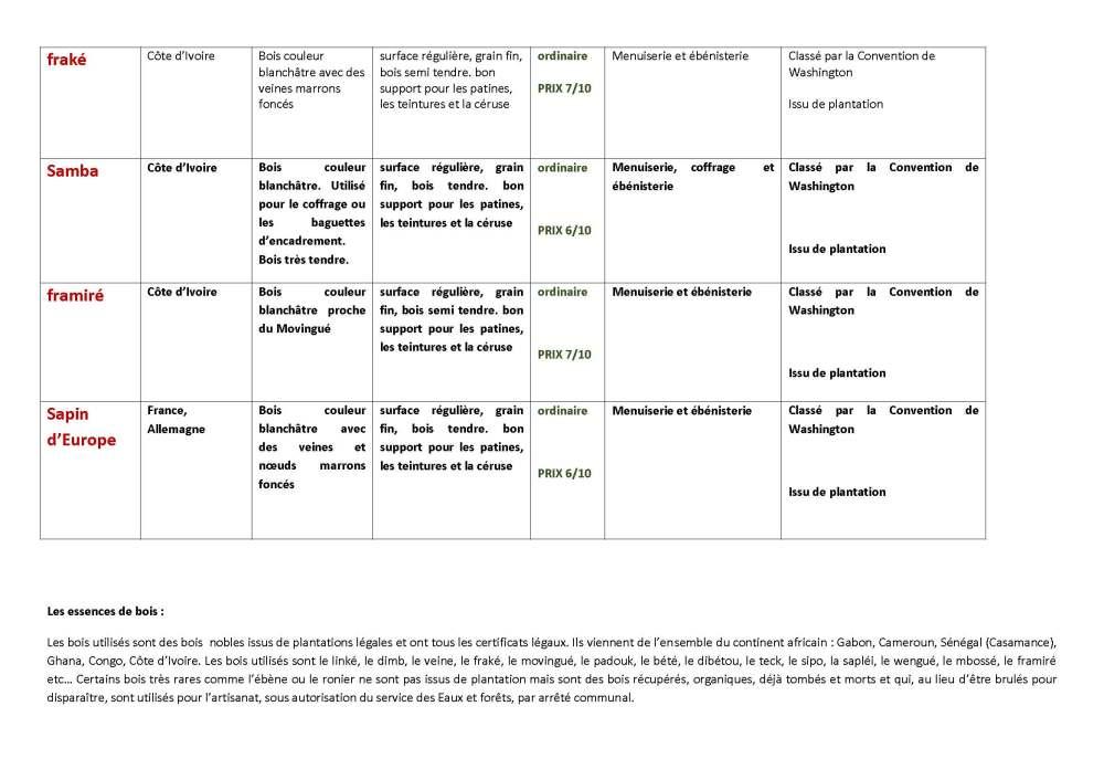 Classement des bois utilisés par GALERIE ARTE mai 2015_Page_5